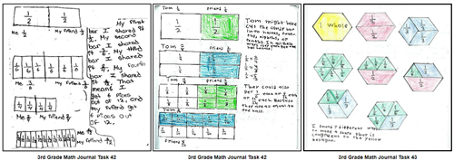 Sample Math Journal Entries